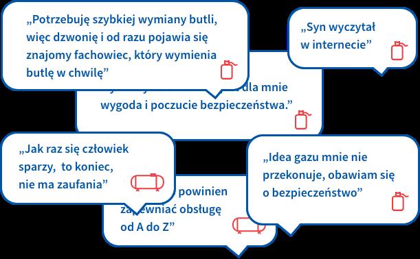 zrozumienie_potrzeb_lewa